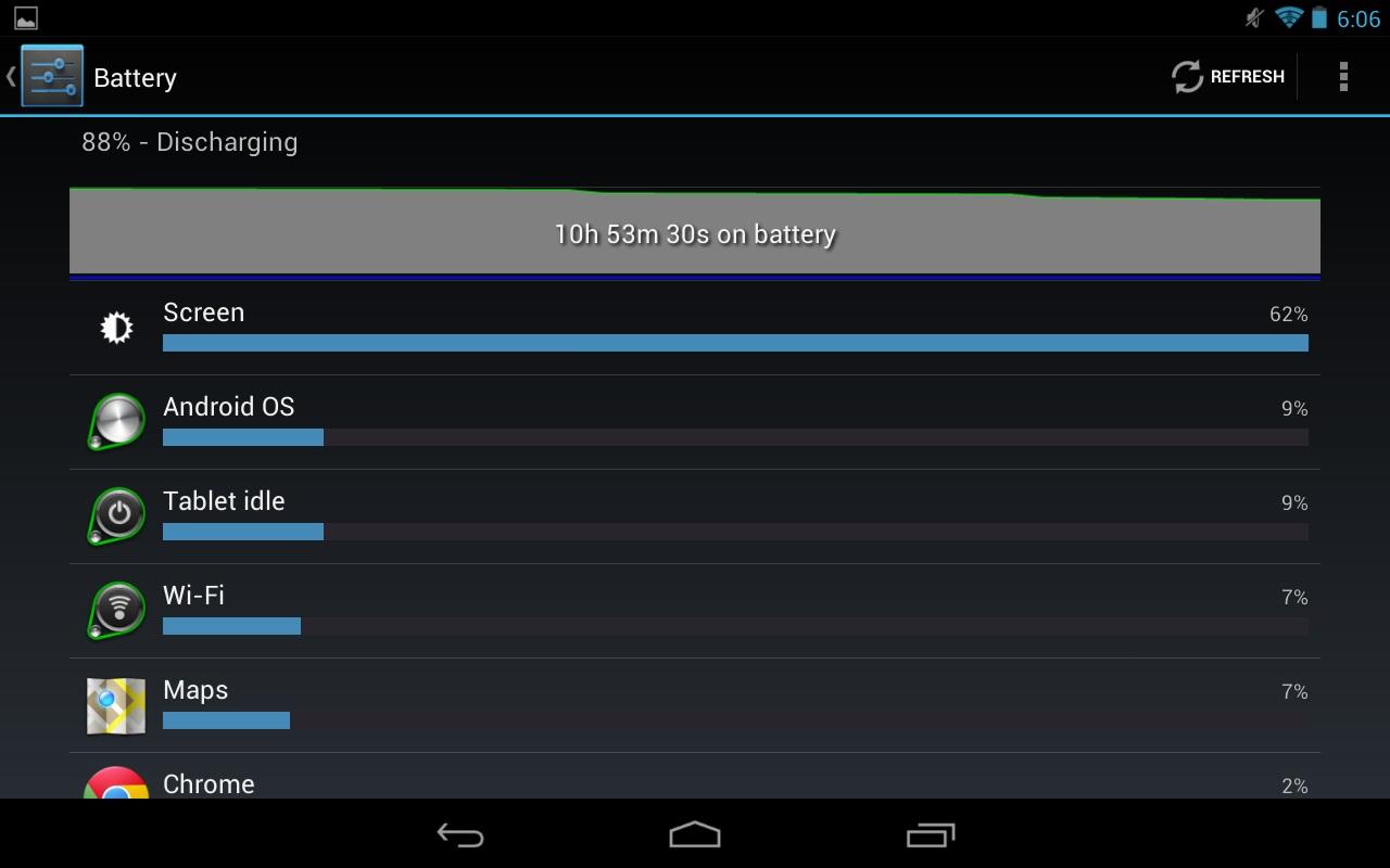 Cách tiết kiệm pin cho điện thoại Android